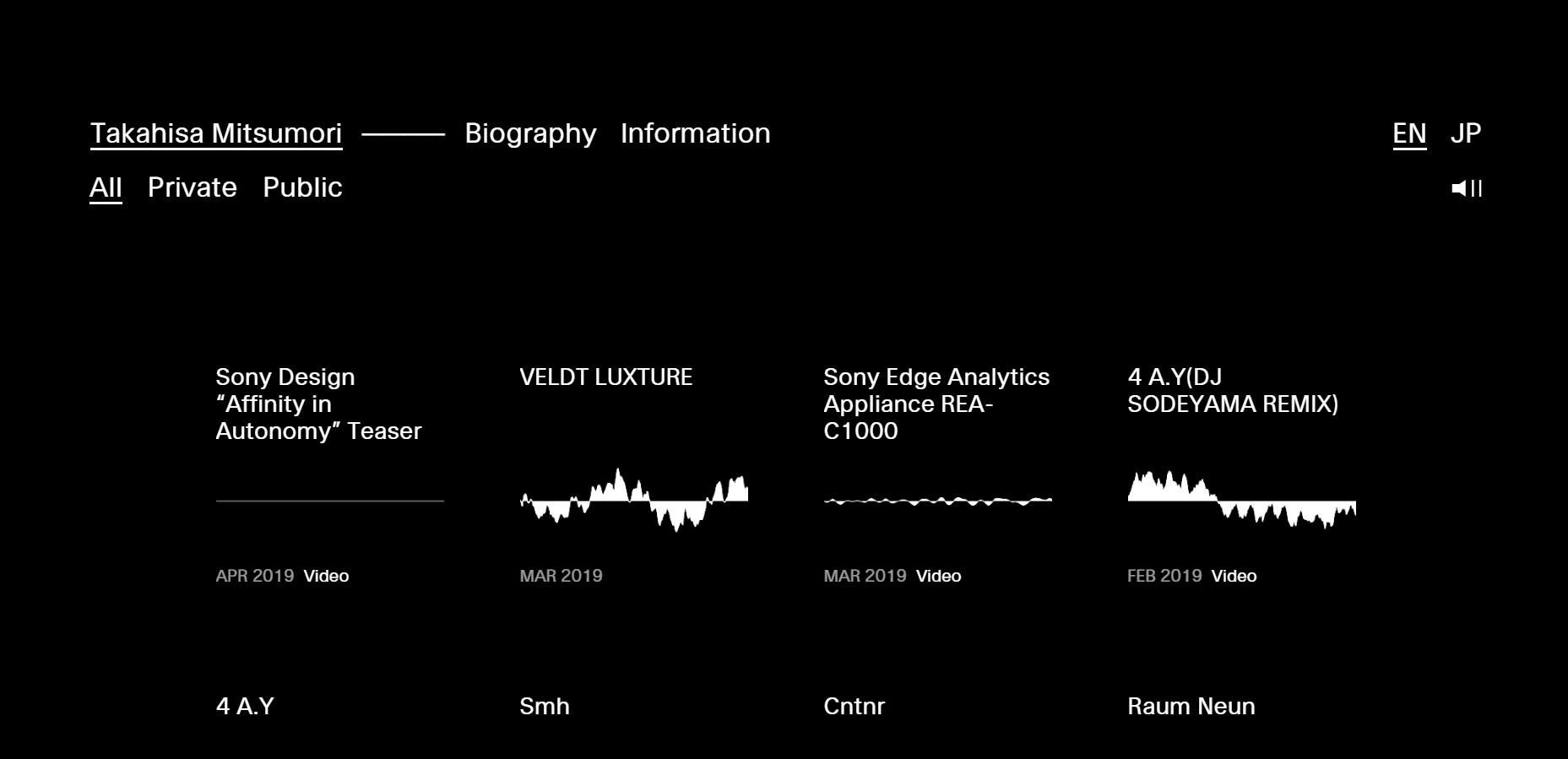 website design ideas - contrast ratio