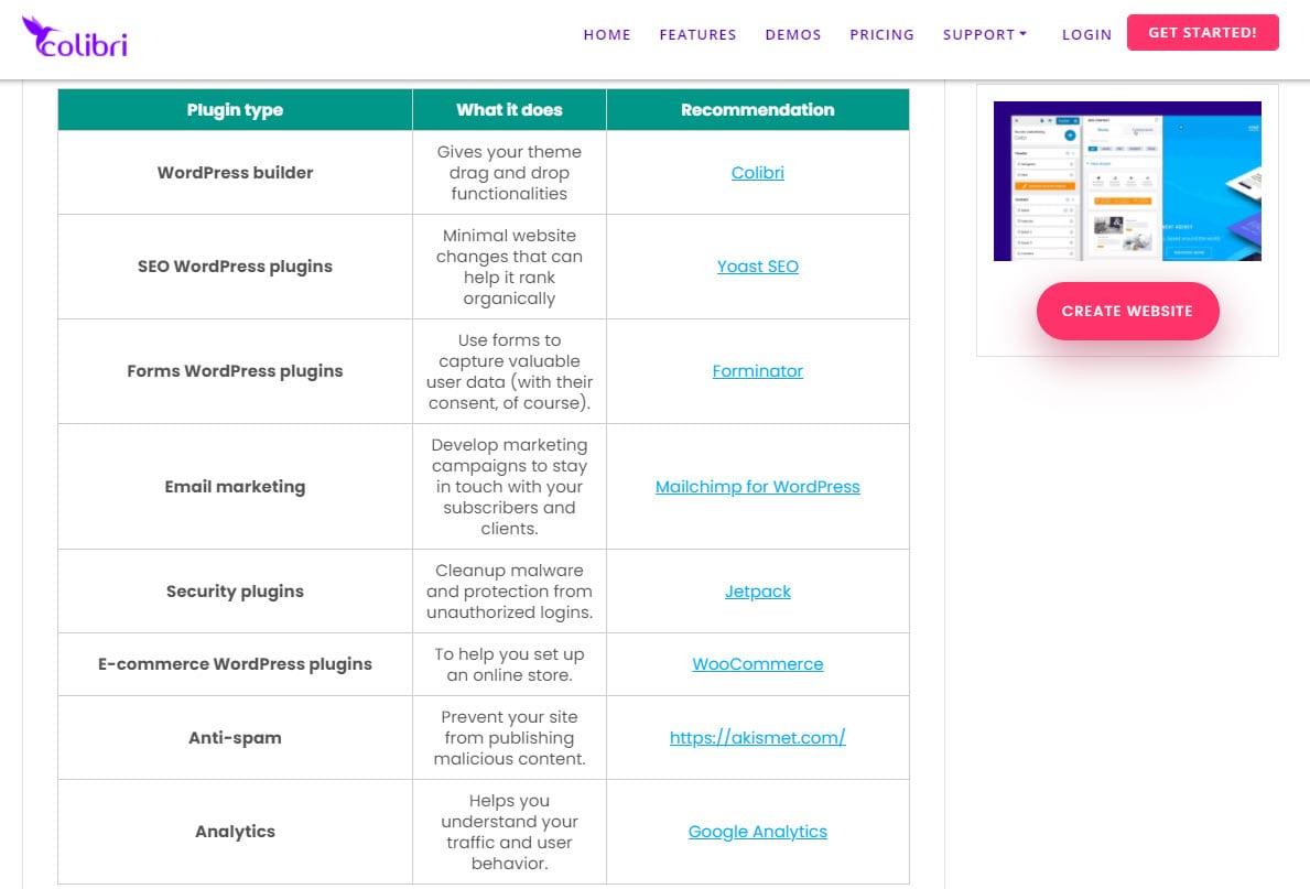 WordPress table example